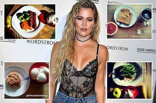 Khloe Kardashian diet plan
